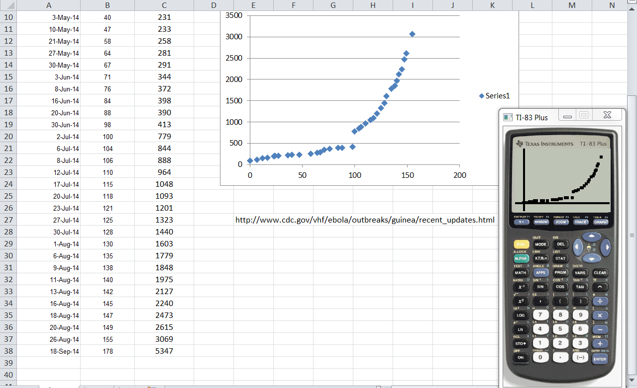 how to get exponential equation on excel graph