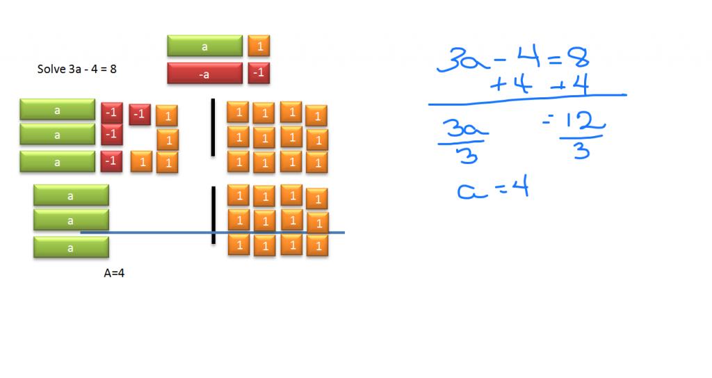 Solve 3a - 4=8