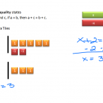 Solve Equations using Addition Example 1