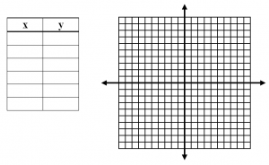 Table and Graph