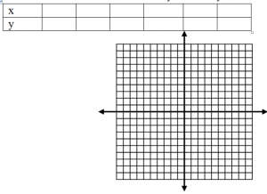 table and graph 2