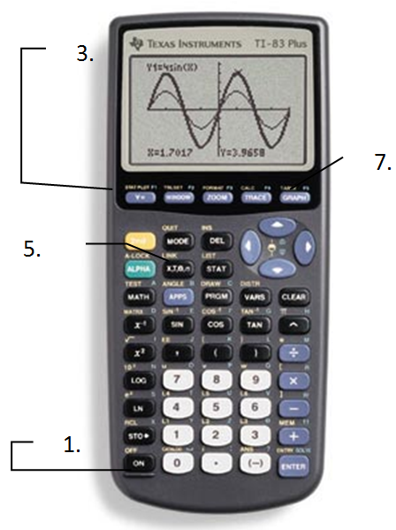 Graphing Linear Equations with a TI-83+ | Systry
