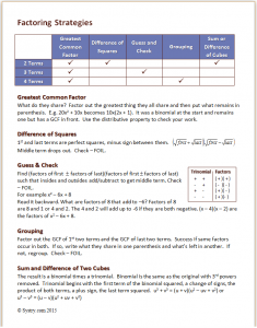 Factoring Strategies Summary