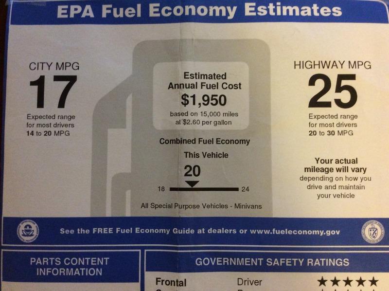 2010 Honda Odyssey MPG Estimates