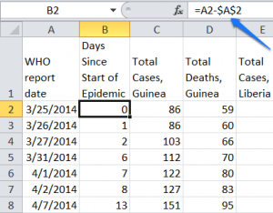 Days Since Start of Epidemic