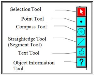 geometers sketchpad tools