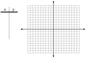 T-chart and graph paper