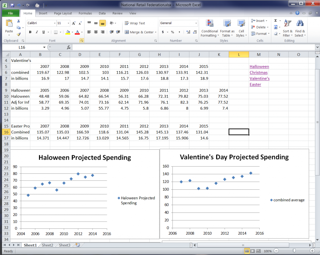 National Retail Federation Holiday Predictions Excel File