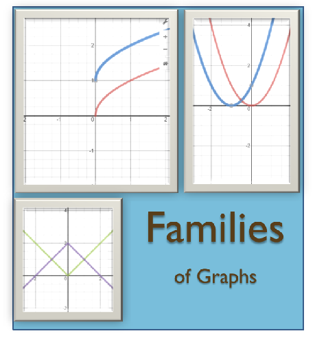 Families Of Graphs Systry