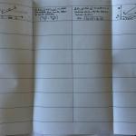 inside formulas foldable