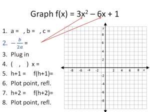 Quadratic Standard Form Example