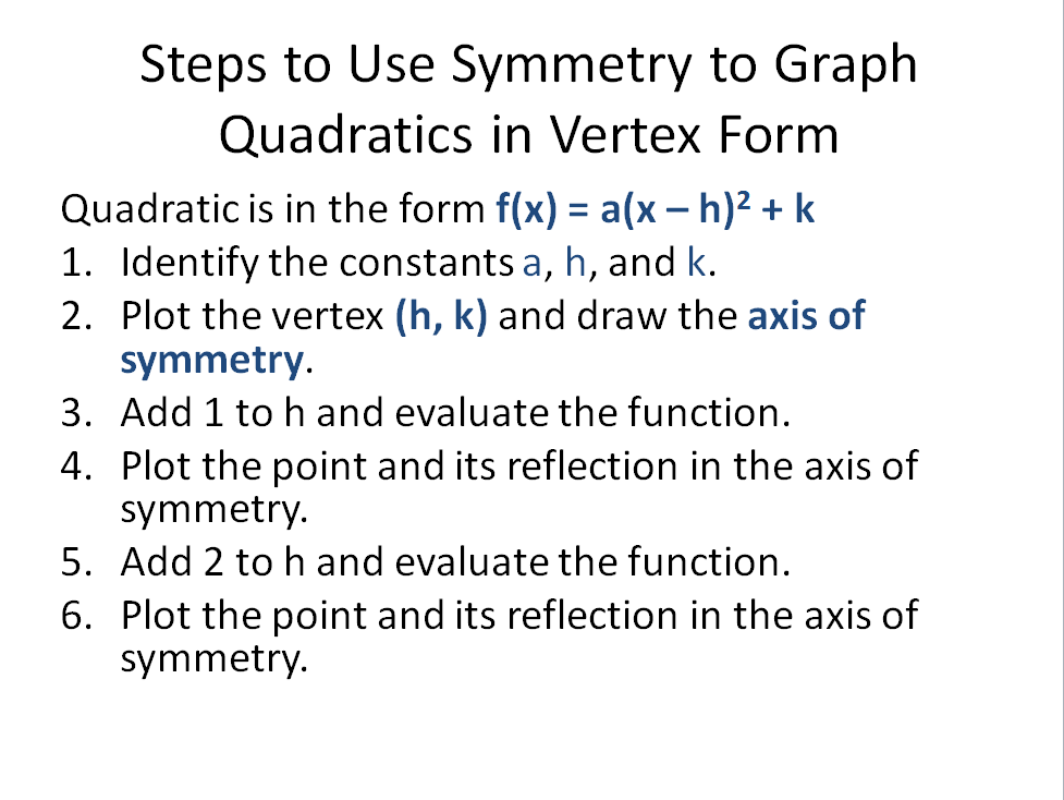 Quadratic Vertex Form Steps Systry