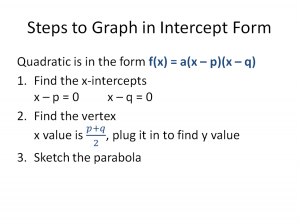 Quadratics Intercept Form Steps