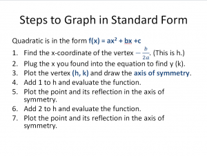 Quadratics Standard Form Steps
