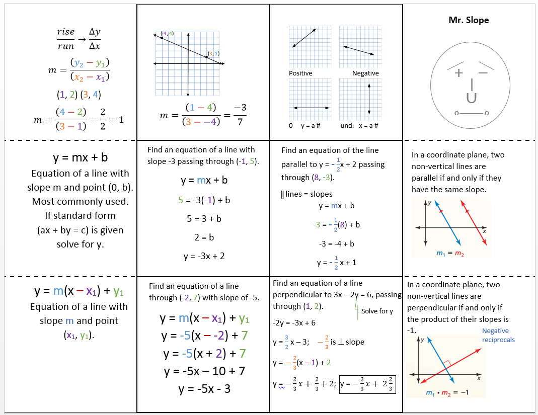 worksheet Angles And Parallel Lines Worksheet parallel and perpendicular lines systry all about slope foldable