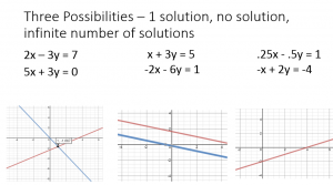 Possible Systems Solutions
