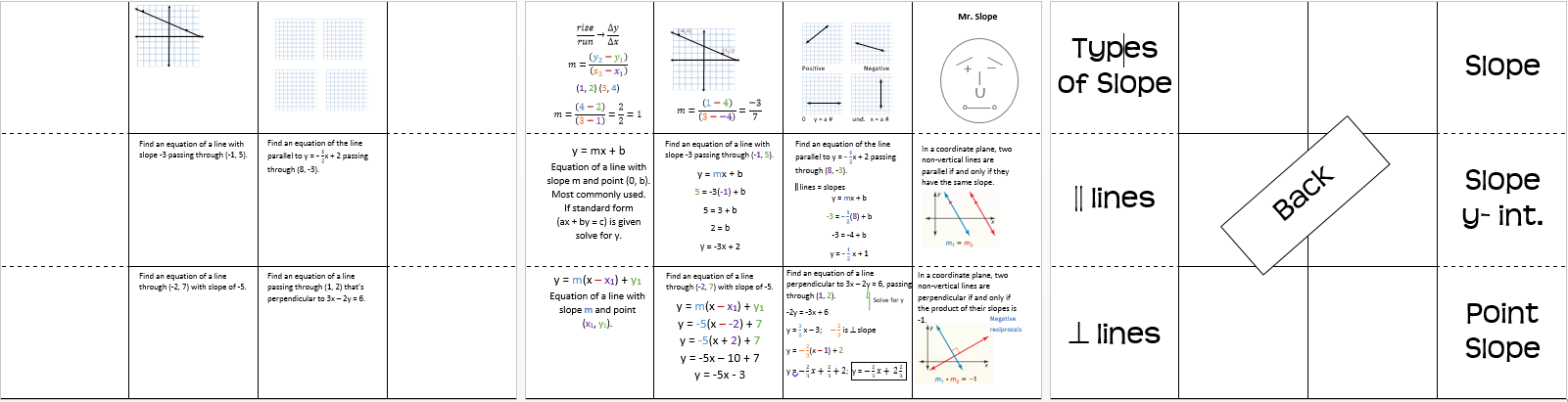 Parallel and Perpendicular LInes – Slopes of Parallel and Perpendicular Lines Worksheet