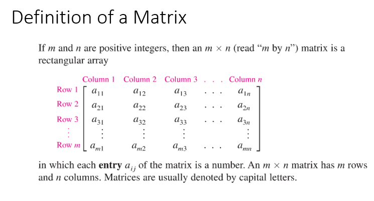 Matrices and Determinants | Systry