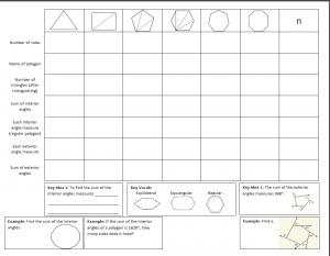 Polygon Investigation