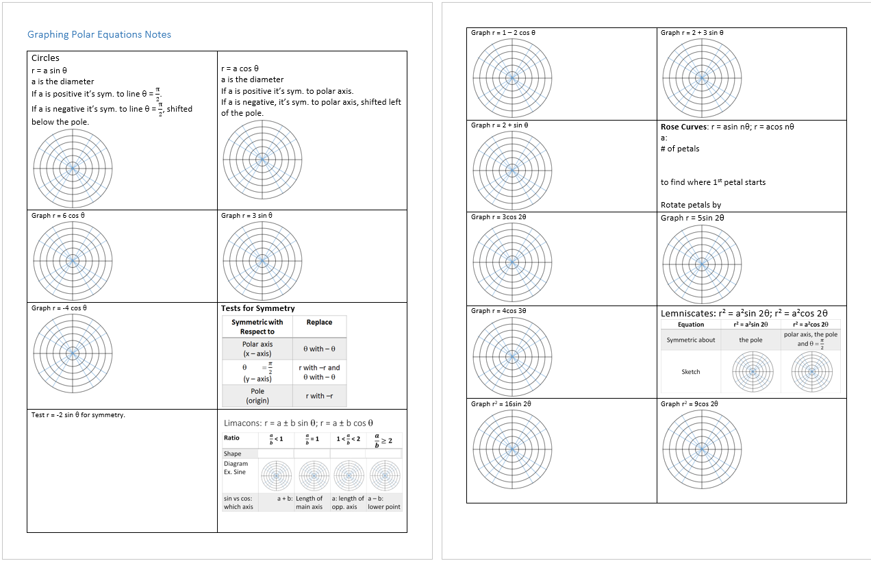 Worksheets Equations Of Circles Worksheet graphing circles worksheet free worksheets library download and algebra 2 conic sections worksheets