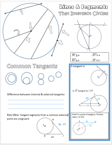 Lines and segments that intersect circles notes