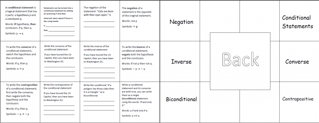 conditional-statements-foldable