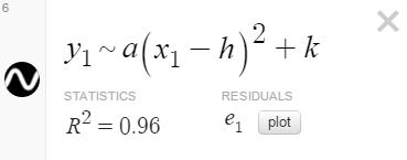 desmos-r-squared