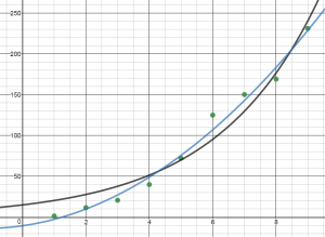 desmos-two-regression-models