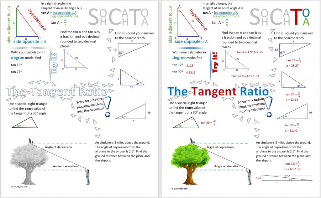 Sine, Cosine, and Tangent Ratios Vizual Notes | Systry